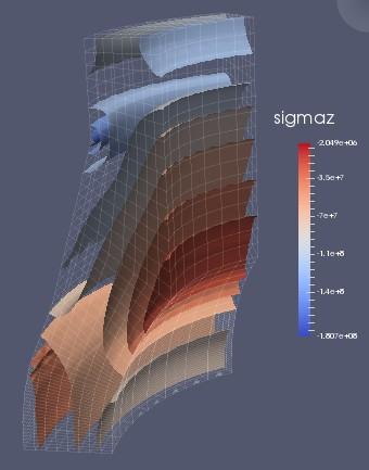 Alt Visualization of sample result